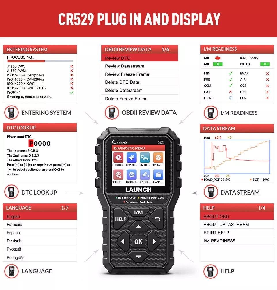 CR529 auto scanner Plug in and display